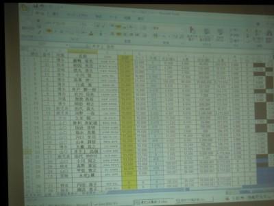 @08-予選ラウンド成績発表